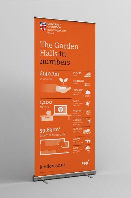 University of London Garden Halls Infographic Roller Banner - Education marketing material