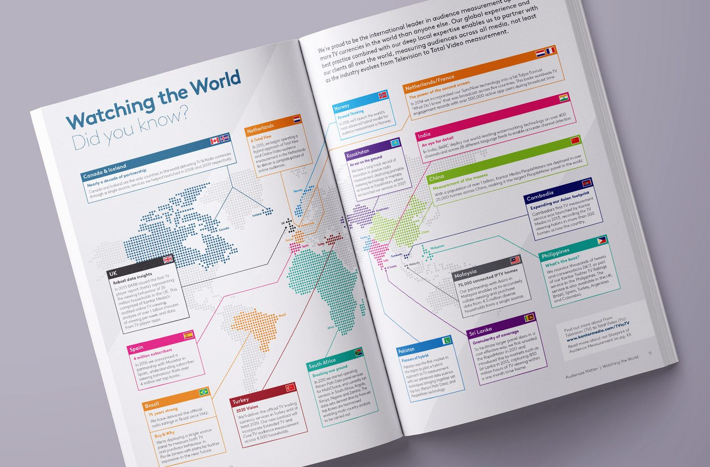 Kantar Media Audiences Matter Annual World Map Spread