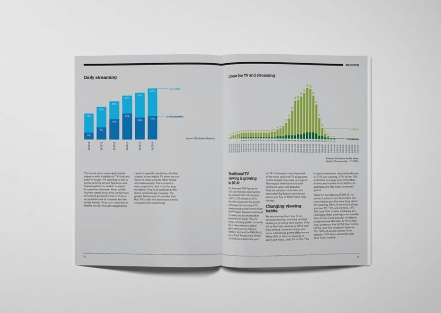 Kantar Media Audiences Matter handbook design and data visualisation