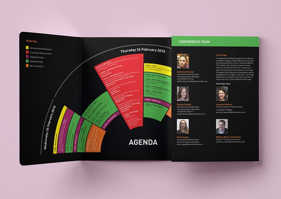 Kantar Media Orchestrating Success Conference Agenda infographic