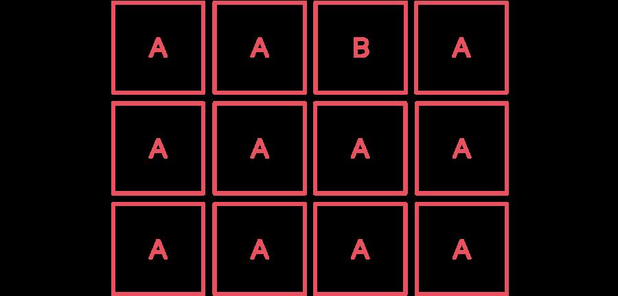Brand Position - Bad