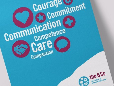 NHS England 6 Cs Branding Concept